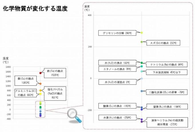 chart_cem (1280x868)