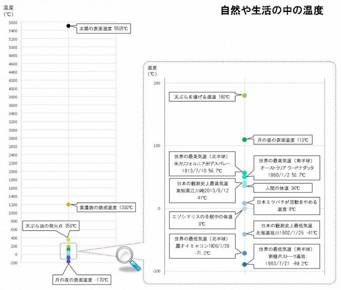 chart_nat (1280x1091)